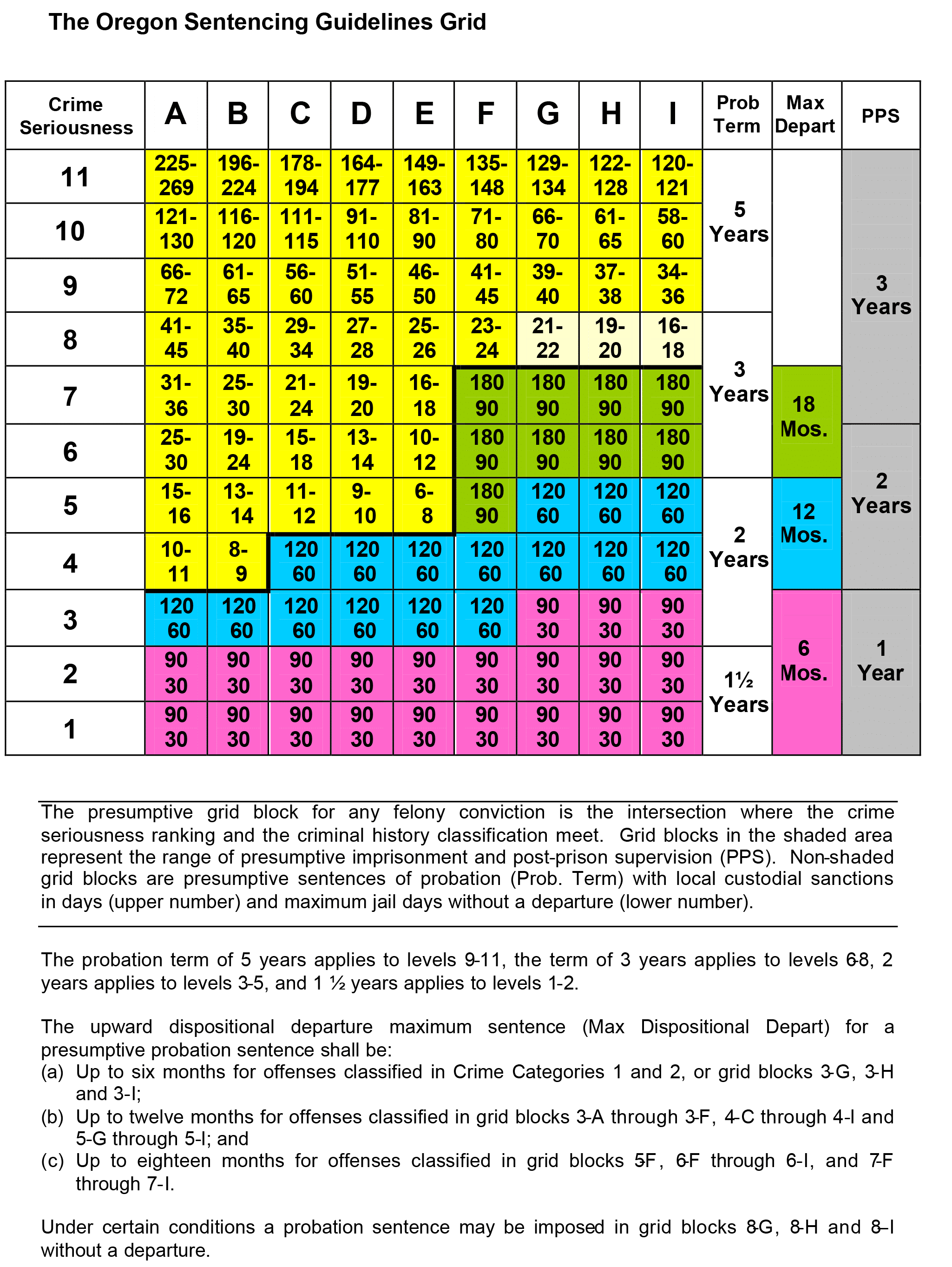 GuidelinesGrid (1)-1